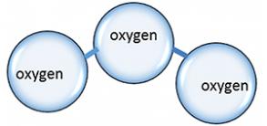 فعالیت های بیوشیمیایی و بیوفیزیکی اوزون